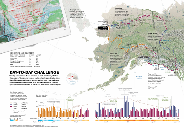 Alaska Trek Map Spread Featured In National Geographic March 2011